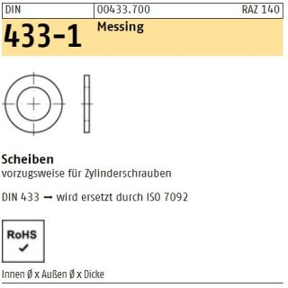DIN 433 -1 Messing